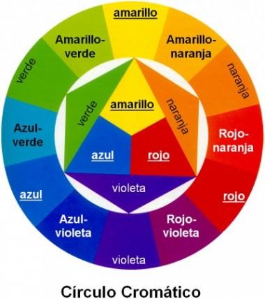 (El círculo cromático. Los colores.)