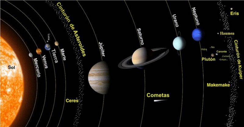 sistema solar - planetas