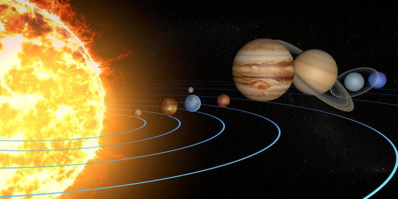 Órbitas del Sistema Solar
