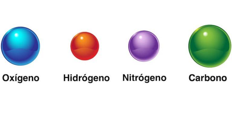 teoria atomica de dalton fisica quimica ciencia atomo elementos