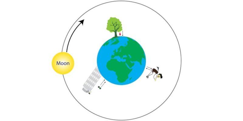 primera ley de newton fisica inercia gravedad luna