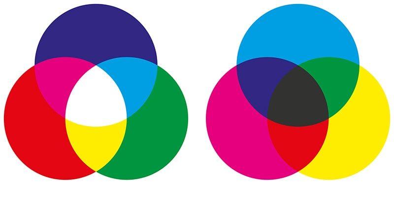 teoria del color rgb cmyk