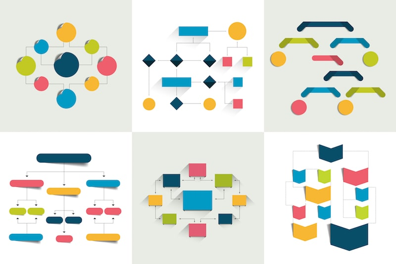 Estructura Organizacional Concepto Elementos Y