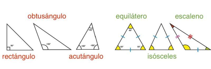 tipos de triangulo