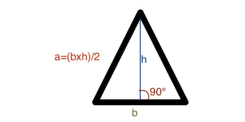 triangulo area-geometria