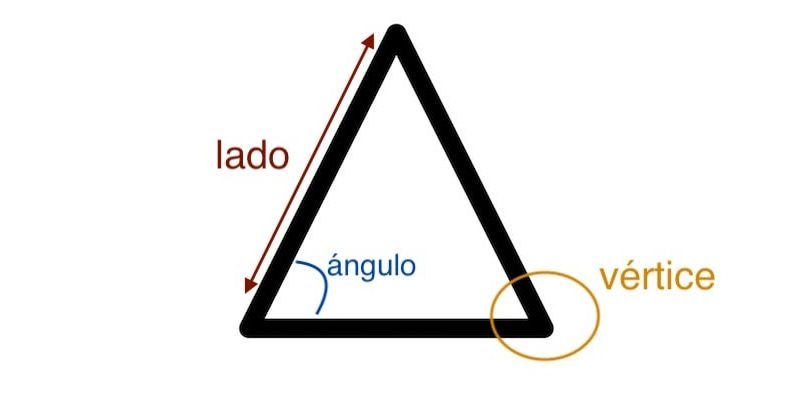 triangulo elementos-geometria