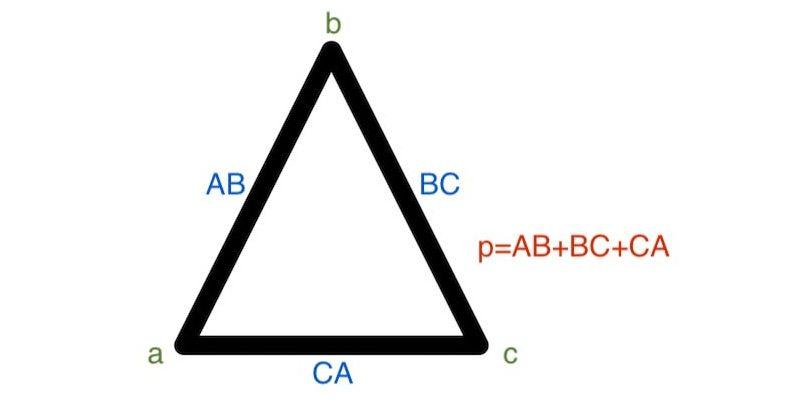 triangulo perimetro-geometria