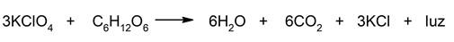 Fenómenos químicos