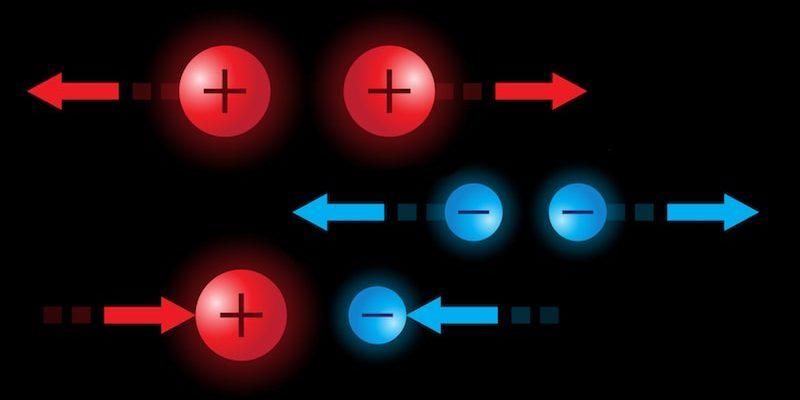 carga electica ley de coulomb