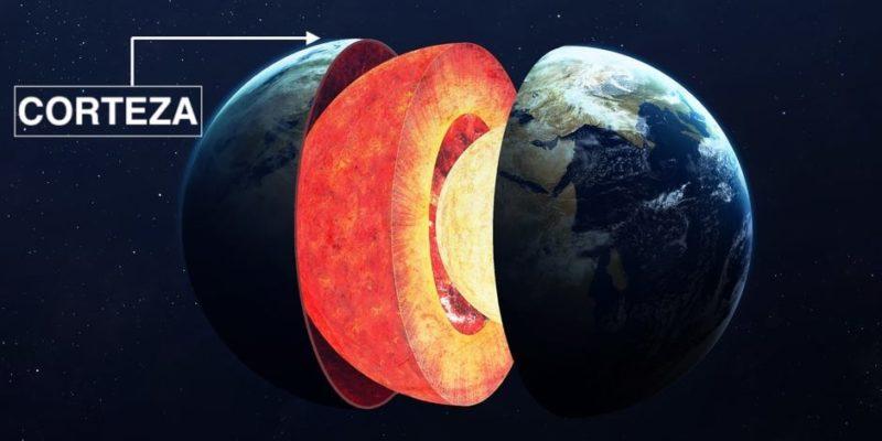capas de la tierra corteza porcentaje