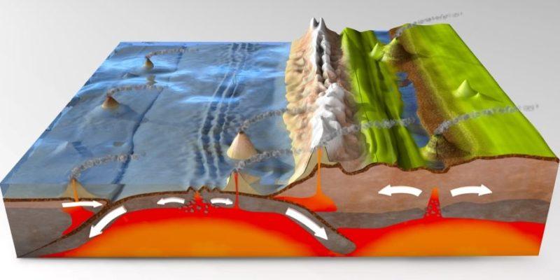 corteza terrestre dinamica