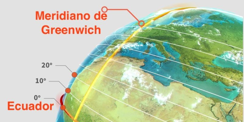 meridiano de greenwich ecuador paralelo
