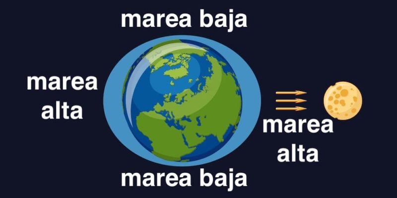 planeta tierra mareas luna satelite natural