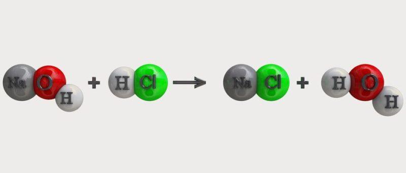 reaccion quimica ejemplo
