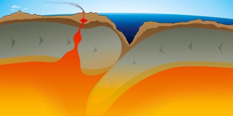 deriva continental placas tectonicas