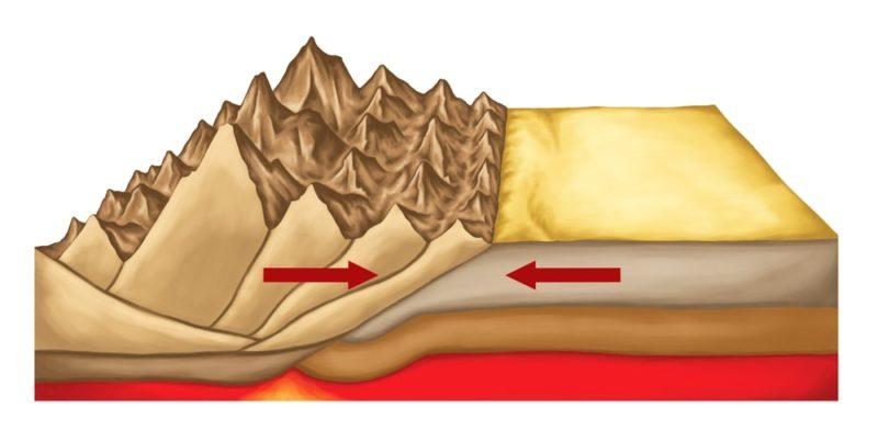 placas tectonicas choque montaña
