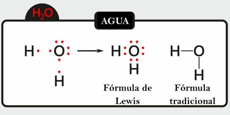 formula de lewis regla del octeto estructura de lewis