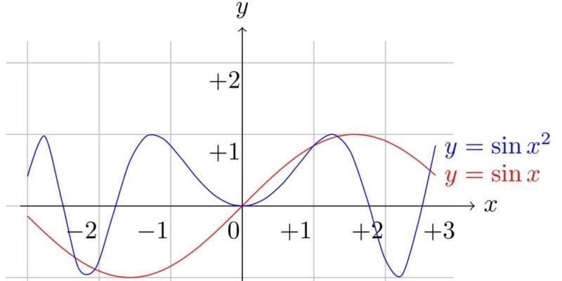 funcion matematica