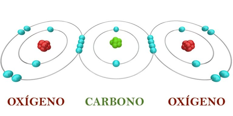regla del octeto dioxido de carbono co2