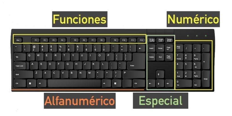 teclado tipos de teclas partes