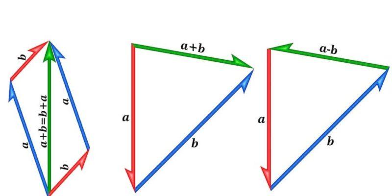 vectores matematica suma resta