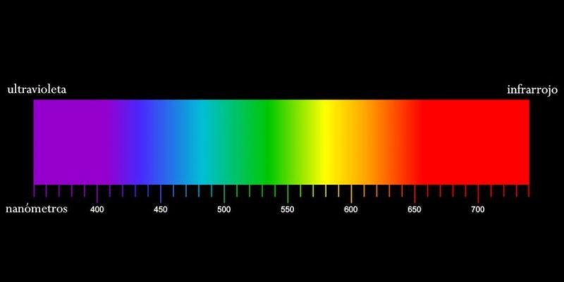 espectro visible