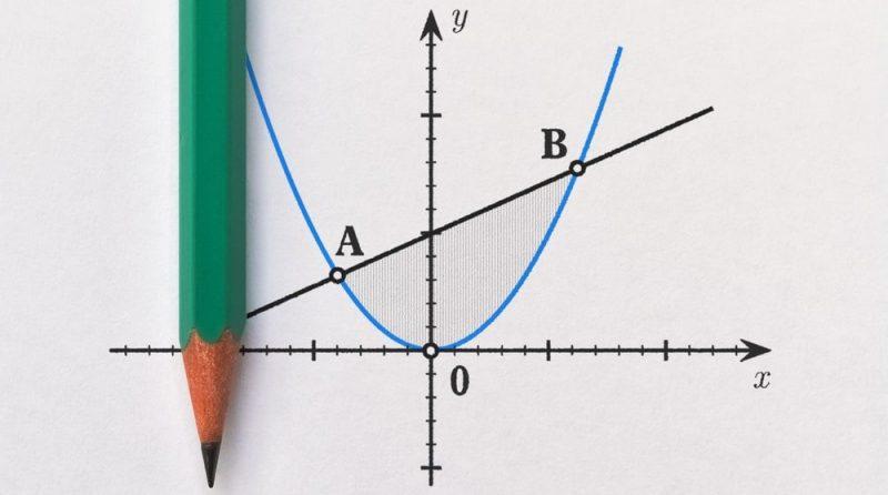 plano geometria