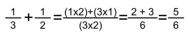 suma fracciones metodo de la mariposa